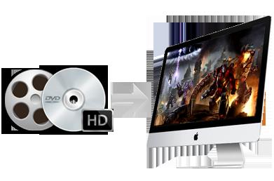 Magic video mac
