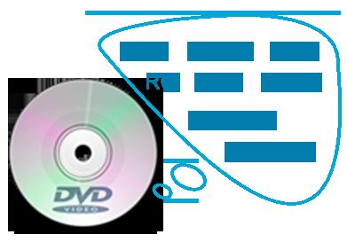 copy dvd to dvd